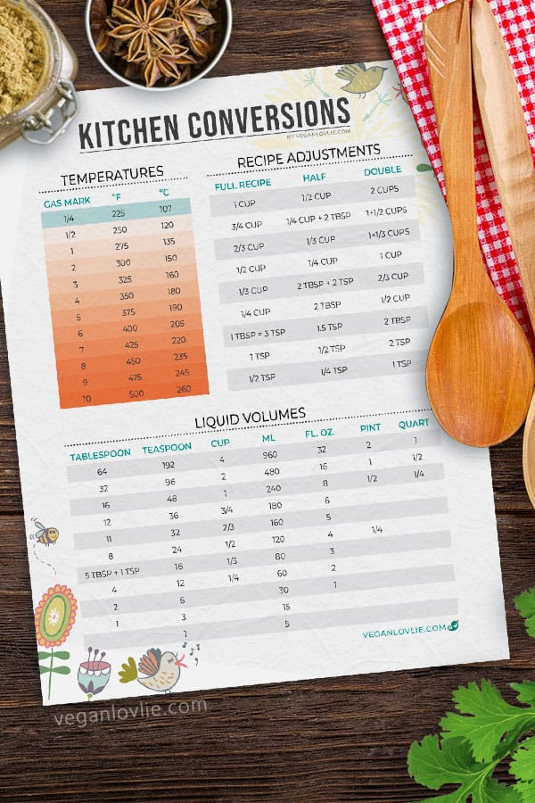 Kitchen Conversion Chart Cheat Sheet - Chirpy Set - Veganlovlie.com