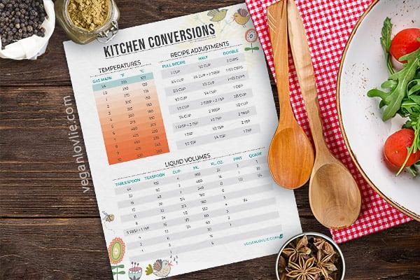 Kitchen Conversion Chart - Cheat Sheet - Chirpy Set - Veganlovlie.com